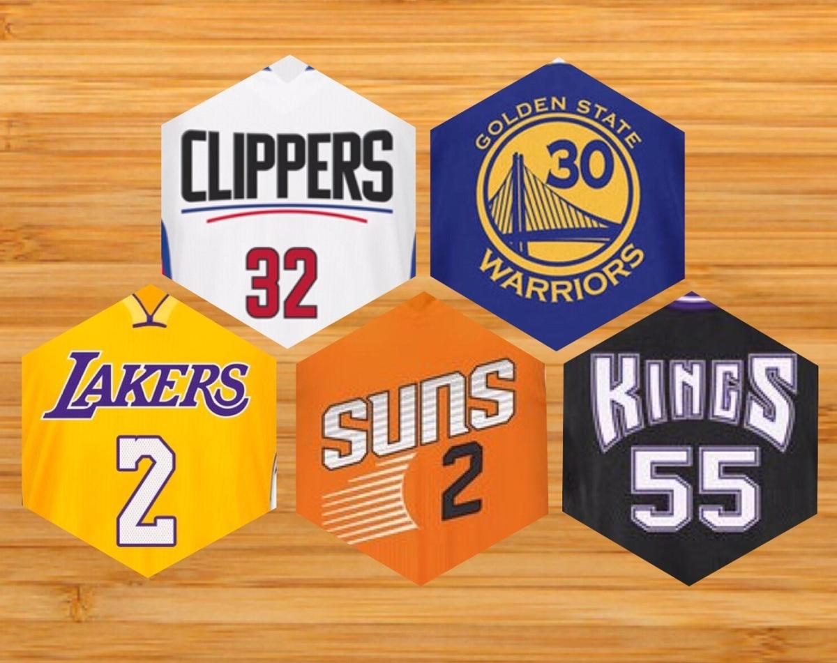 Road To A Championship: NBA Pacific DivisionPredictions